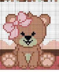 Resultado de imagem para toalhinhas ursinho ponto cruz
