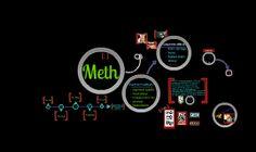Presentation on Crystal Meth Addiction