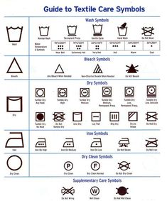 Guide to Textile Care Symbols--Don't you find those pictorial laundry labels confusing?  Here's a chart to help demystify them.