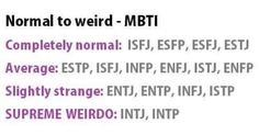 #MBTI Normal to Weird - Yeah, I would have called shenanigans on the whole thing had INFJ been normal or average