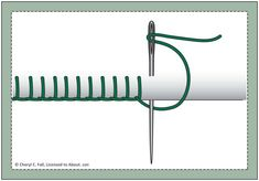 Directions for Working the Blanket Stitch: Working the Basic Blanket Stitch