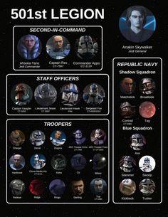 Star Wars Rebels, Star Wars Clone Wars, Star Wars Jokes, Star Wars Facts, Star Wars Pictures, Star Wars Images, Ahsoka Tano, 501st Legion, Star War 3