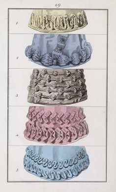 1825, detail of decorative dress hems. Museum of London, UK.