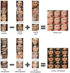 Image Completion with Deep Learning in TensorFlow Smile Pictures, Guy Pictures, Data Science, Computer Science, Machine Learning Deep Learning, Machine Learning Artificial Intelligence, Artificial Neural Network, Vision Eye, Computer Vision