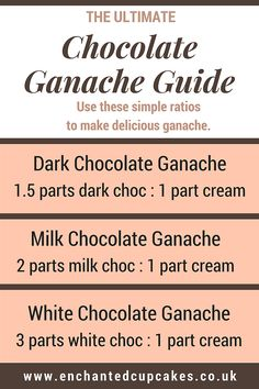 5 top tips for using chocolate ganache on your cakes.  How to make ganache. Ratios for making dark, milk and white chocolate.