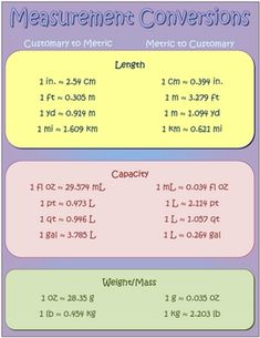 conversions between metric and customary systems. Includes conversions ...