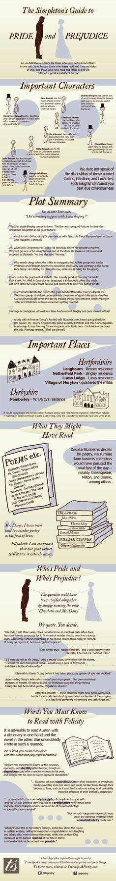 The Simpleton's Guide to Pride and Prejudice | Pride & Prejudice - Fun Infographic from Tweetspeak, New York, USA