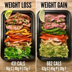 Weight Loss vs Weight Gain with Flank Steak Fajitas from The Meal Prep Manual - . Weight Loss vs W Lunch Meal Prep, Healthy Meal Prep, Healthy Snacks, Healthy Eating, Healthy Recipes, Keto Meal, Budget Meal Prep, Healthy Menu, Dinner Healthy