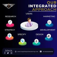 Design Development, Research, Integrity, Feel Good, Digital Marketing, Make It Yourself, Business, Search, Data Integrity