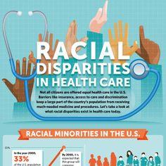 Racial Disparities in Health Care