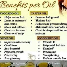 Benefits of oils on hair