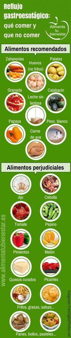 Alimentos para el reflujo gastroesofágico #medicinasnaturales