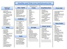 THM basic shopping list