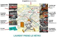 Next trip to France - this will be useful. French Teaching Resources, Teaching French, How To Speak French, Learn French, Metro Paris, French Online, French Verbs, French Education, Core French