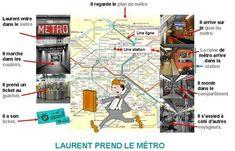 Vocabulaire Lieux, orientation, préposition, transport, ville