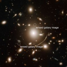 The giant cluster of elliptical galaxies in the center of this image contains so much dark matter mass that its gravity bends light. This means that for very distant galaxies in the background, the clusters gravitational field acts as a sort of magnifying glass, bending and concentrating the distant objects light towards Hubble. - NASA Spitzer Space Telescope