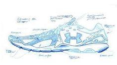 Image result for Running shoe market