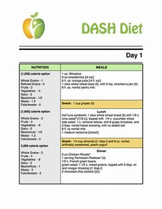 The dash diet phase 1 is the first 14 days of your dash diet dash image result for printable dash diet phase 1 forms fandeluxe Image collections