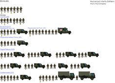 British Mechanised Infantry Battalion H.Q Organization Military Units, Military Gear, Military Police, Military Weapons, Military Vehicles, Ww2 History, Military History, British Army Equipment, Military Equipment