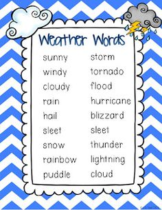Free! Weather Words....vocab start for weather unit
