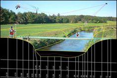 River data capture visual