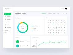 Meeting webapp