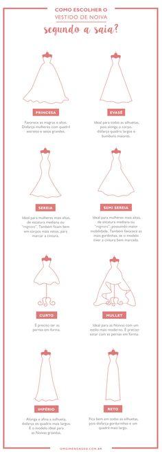 Como escolher o vestido de Noiva? - OMG I'm Engaged