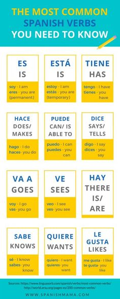 Spanish For Kids - Home Starter Kit with Printables to Teach Kids Spanish