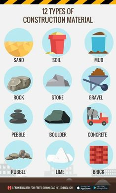 Types of construction materials English Idioms, English Vocabulary Words, English Phrases, Learn English Words, English Study, English Prepositions, English English, English Grammar, Learning English For Kids