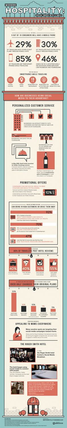 How Are Hospitality Businesses Using Social Media? #INFOGRAPHIC