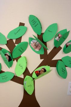 Peek-a-boo family tree for toddlers, especially great for families who live far apart.