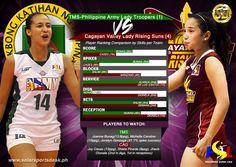Philippine Super Liga Semifinals: Cagayan Valley vs Philippine Army - Solar Sports Desk Cagayan Valley, Philippine Army