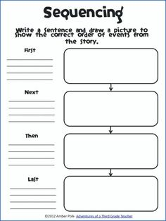 story sequencing worksheets for grade activities sequence of events co free printable 3rd Grade Writing, Third Grade Reading, Second Grade, Grade 2, Teaching Writing, Writing Activities, Writing Binder, Teaching Ideas, Procedural Writing