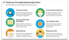 Google Stars leak reveals a new way to share and search your bookmarks - http://www.aivanet.com/2014/05/google-stars-leak-reveals-a-new-way-to-share-and-search-your-bookmarks/