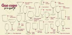 Qual serve pra quê? Veja 21 tipos de copos e taças para diferentes bebidas - UOL Estilo de vida
