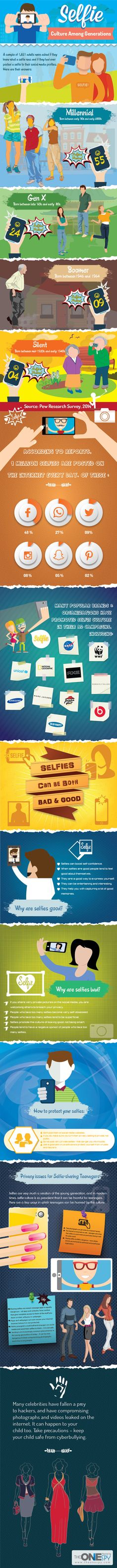 Selfie Culture Among Generation #infographic #Selfie #Internet #SocialMedia