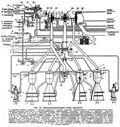 F9 Merlin Engine Schematics. I hope all Valves behave