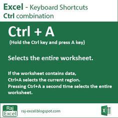 Excel Shortcut Keys: Ctrl + A (Select All Data) Computer Lessons, Computer Basics, Computer Help, Computer Technology, Computer Science, Technology Lessons, Computer Tips, Medical Technology, Computer Programming