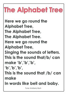 """Sung to the tune of """"Mulberry Bush"""", the Alphabet Tree nursery rhyme takes your child through the sounds of the letters. The"""