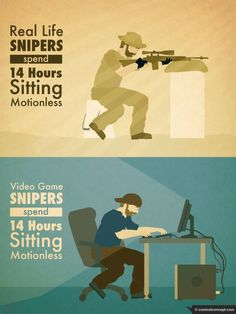 Professional Snipers VS. Video Game Snipers