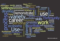 http://www.careernotes.ca/uploaded-content/2010/01/wordle.jpg