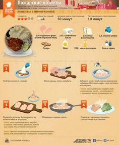 Рецепт пожарских котлет 1914 года | Рецепты в инфографике | Кухня | Аргументы и Факты