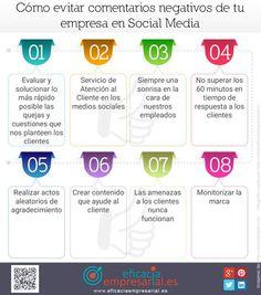 Cómo evitar comentarios negativos para tu empresa en Redes Sociales #infografia #socialmedia