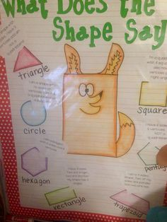 My shape anchor chart.