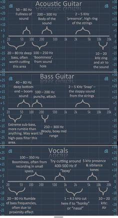 Music Theory Guitar, Music Guitar, Music Songs, Music Recording Studio, Music Studio Room, Music Mix, Music Love, Music Hacks, Guitar Chords Beginner