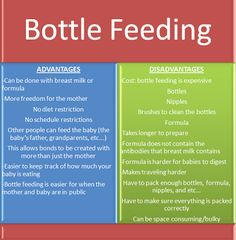 Pros and Cons on Breastfeeding vs Bottlefeeding