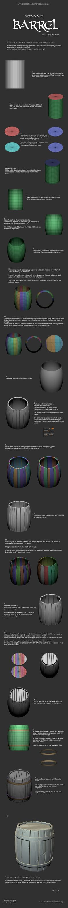 Hi! I´m happy to share with you all my second tutorial: A barrel (or cask). I think this tutorial has a medium difficulty, so I hope is affordable and…