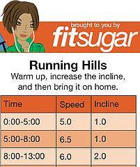 Printable treadmill workouts