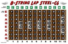 8-String-Lap-Steel-Guitar-Chart-Poster-C6-Tuning-Notes