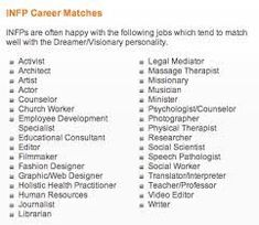 Image result for infp career